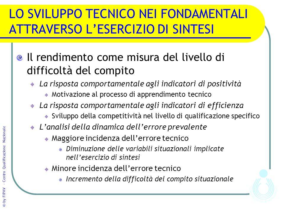 © by FIPAV - Centro Qualificazione Nazionale LO SVILUPPO TECNICO NEI FONDAMENTALI ATTRAVERSO L'ESERCIZIO DI SINTESI Il rendimento come misura del live