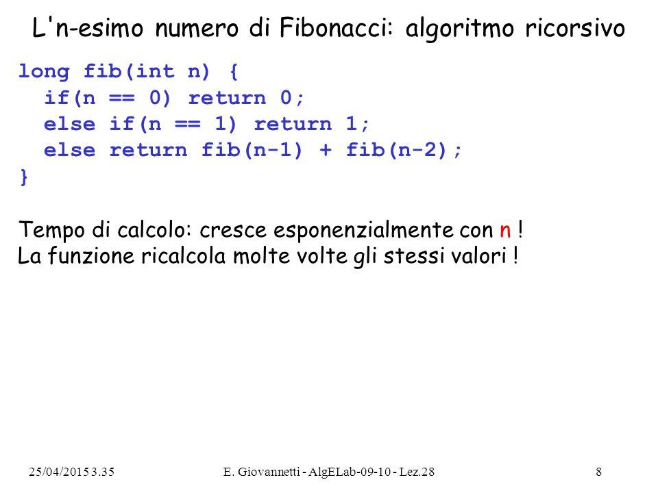 25/04/2015 3.36E.Giovannetti - AlgELab-09-10 - Lez.289 Rappresentazione grafica delle eq.