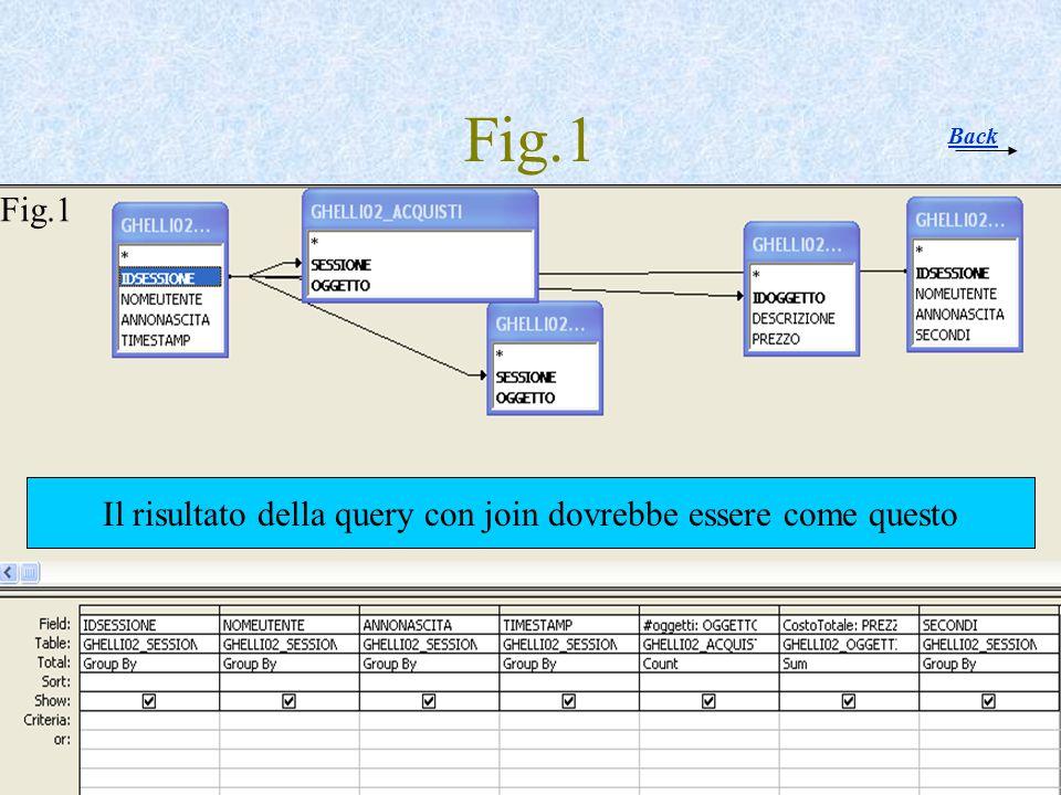 Fig.1 Il risultato della query con join dovrebbe essere come questo Fig.1 Back