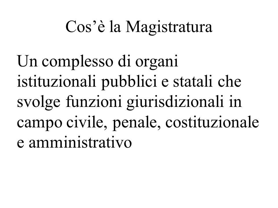 Cos'è la Magistratura Un complesso di organi istituzionali pubblici e statali che svolge funzioni giurisdizionali in campo civile, penale, costituzion