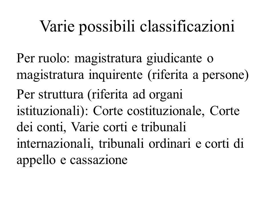 Varie possibili classificazioni Per ruolo: magistratura giudicante o magistratura inquirente (riferita a persone) Per struttura (riferita ad organi is