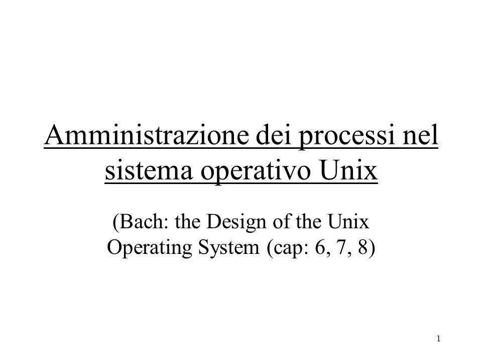 2 Argomenti Processi Strutture dati associate ai processi boot, init, shell Process Scheduling