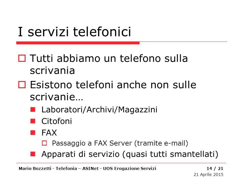 I servizi telefonici  Tutti abbiamo un telefono sulla scrivania  Esistono telefoni anche non sulle scrivanie… Laboratori/Archivi/Magazzini Citofoni