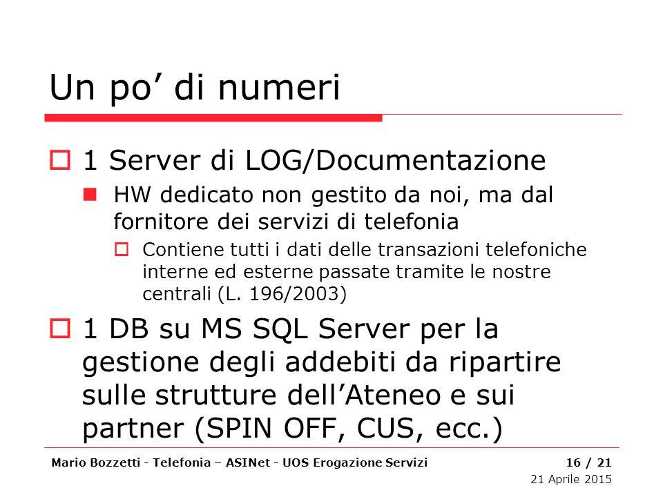 Un po' di numeri  1 Server di LOG/Documentazione HW dedicato non gestito da noi, ma dal fornitore dei servizi di telefonia  Contiene tutti i dati de