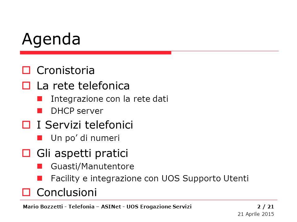 Mario Bozzetti - Telefonia – ASINet - UOS Erogazione Servizi2 / 21 21 Aprile 2015 Agenda  Cronistoria  La rete telefonica Integrazione con la rete d