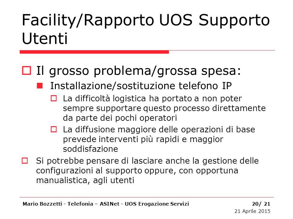 Facility/Rapporto UOS Supporto Utenti  Il grosso problema/grossa spesa: Installazione/sostituzione telefono IP  La difficoltà logistica ha portato a