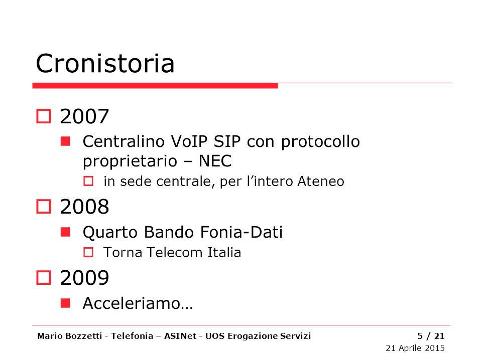 Cronistoria  2007 Centralino VoIP SIP con protocollo proprietario – NEC  in sede centrale, per l'intero Ateneo  2008 Quarto Bando Fonia-Dati  Torn