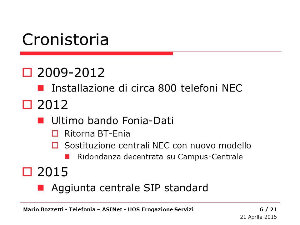 Cronistoria  2009-2012 Installazione di circa 800 telefoni NEC  2012 Ultimo bando Fonia-Dati  Ritorna BT-Enia  Sostituzione centrali NEC con nuovo