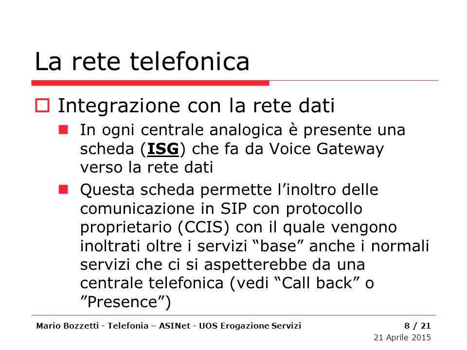 La rete telefonica  Integrazione con la rete dati In ogni centrale analogica è presente una scheda (ISG) che fa da Voice Gateway verso la rete dati Q