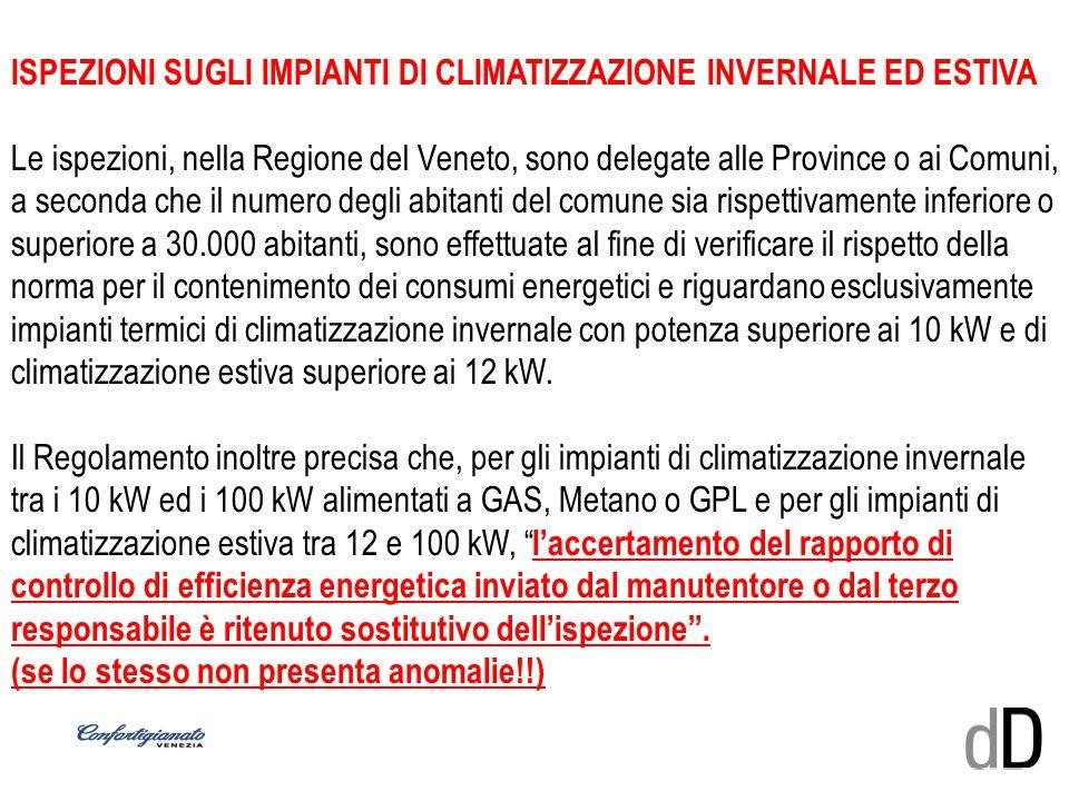 ISPEZIONI SUGLI IMPIANTI DI CLIMATIZZAZIONE INVERNALE ED ESTIVA Le ispezioni, nella Regione del Veneto, sono delegate alle Province o ai Comuni, a sec