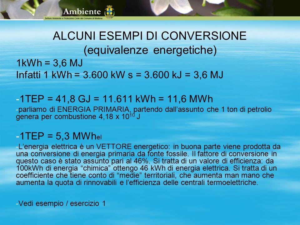 ALCUNI ESEMPI DI CONVERSIONE (equivalenze energetiche) 1kWh = 3,6 MJ Infatti 1 kWh = 3.600 kW s = 3.600 kJ = 3,6 MJ - -1TEP = 41,8 GJ = 11.611 kWh = 1