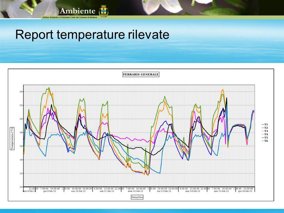 Report temperature rilevate