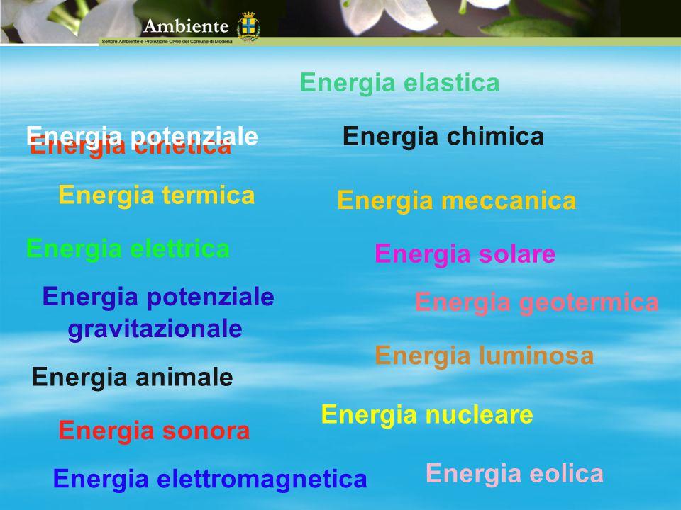 Energia cinetica Energia potenziale Energia elastica Energia chimica Energia termica Energia elettrica Energia meccanica Energia potenziale gravitazio