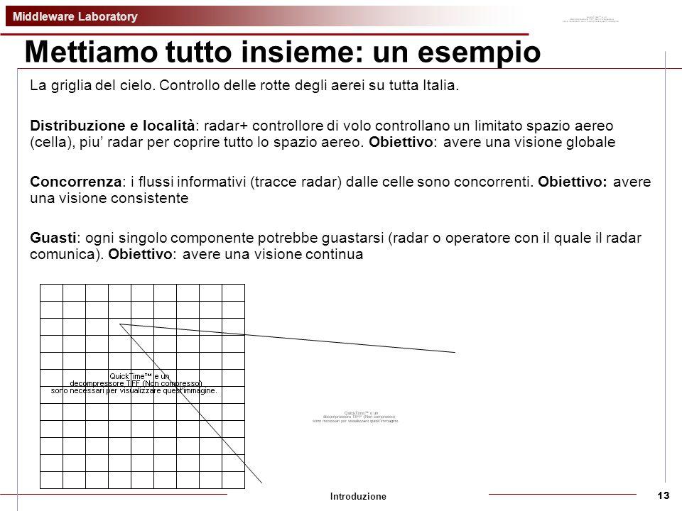 Middleware Laboratory Introduzione13 Mettiamo tutto insieme: un esempio La griglia del cielo.