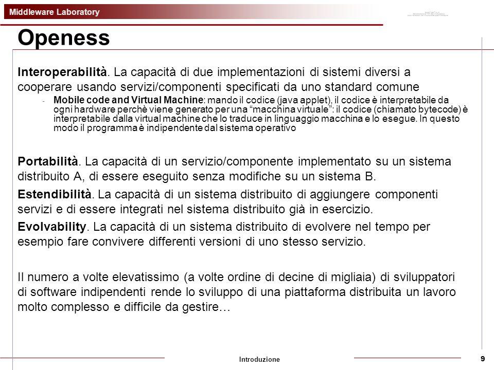 Middleware Laboratory Introduzione9 Openess Interoperabilità. La capacità di due implementazioni di sistemi diversi a cooperare usando servizi/compone