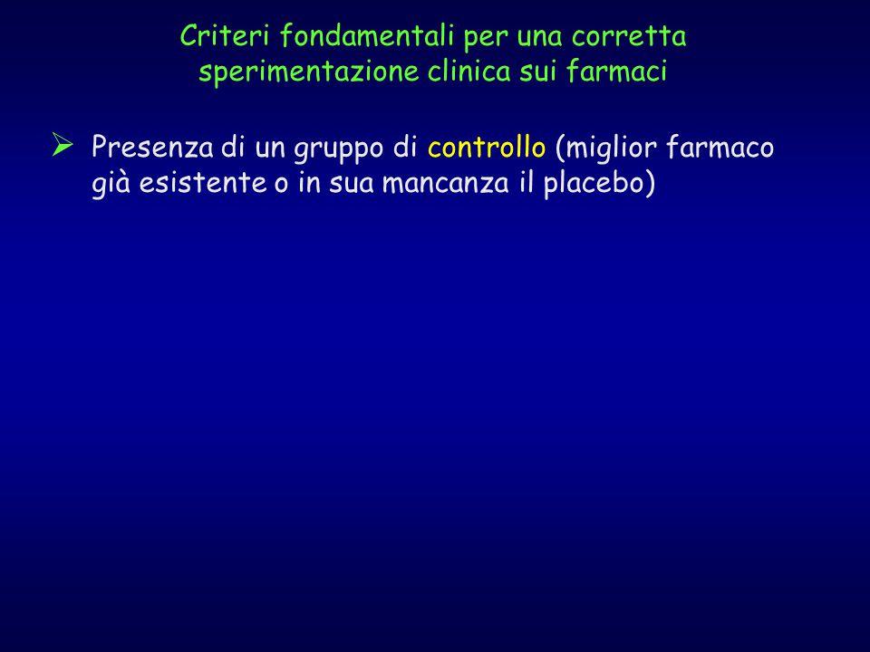 Criteri fondamentali per una corretta sperimentazione clinica sui farmaci  Presenza di un gruppo di controllo (miglior farmaco già esistente o in sua