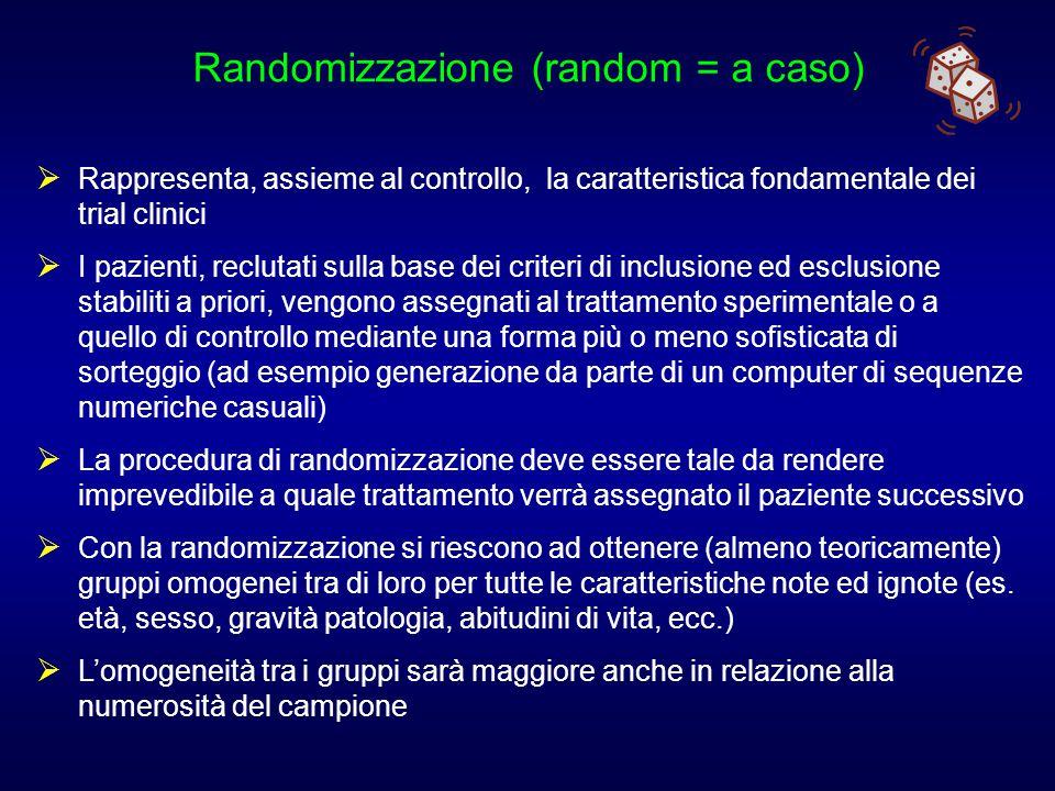 Randomizzazione (random = a caso)  Rappresenta, assieme al controllo, la caratteristica fondamentale dei trial clinici  I pazienti, reclutati sulla