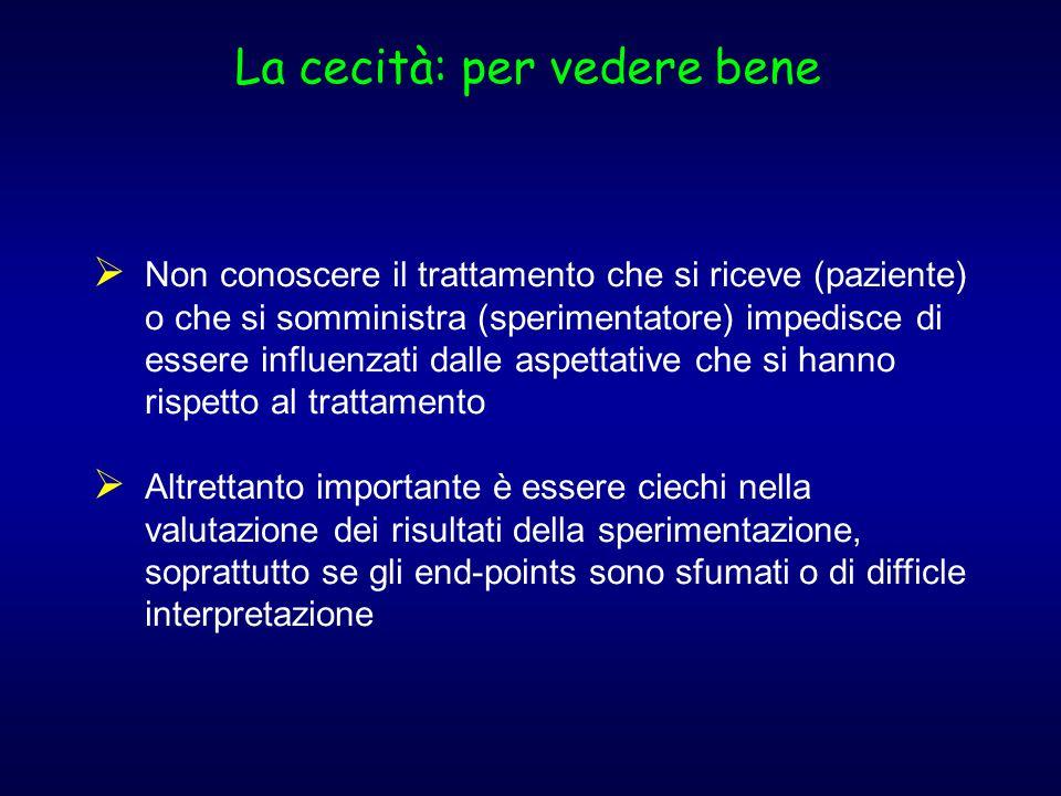 La cecità: per vedere bene  Non conoscere il trattamento che si riceve (paziente) o che si somministra (sperimentatore) impedisce di essere influenza