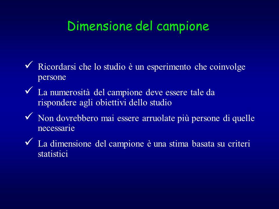 Dimensione del campione Ricordarsi che lo studio è un esperimento che coinvolge persone La numerosità del campione deve essere tale da rispondere agli