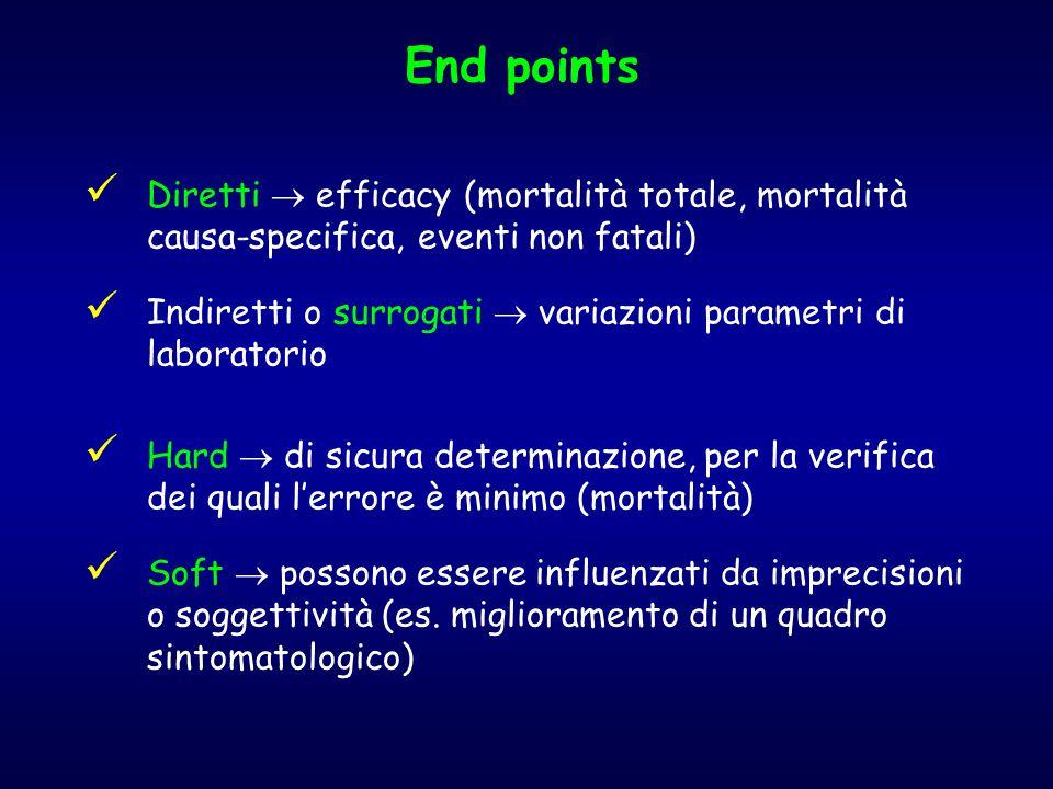 Diretti  efficacy (mortalità totale, mortalità causa-specifica, eventi non fatali) Indiretti o surrogati  variazioni parametri di laboratorio Hard 