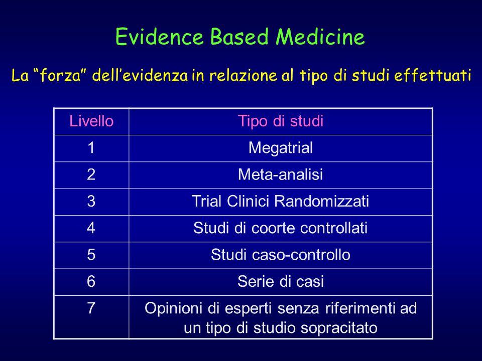 """Evidence Based Medicine La """"forza"""" dell'evidenza in relazione al tipo di studi effettuati LivelloTipo di studi 1Megatrial 2Meta-analisi 3Trial Clinici"""