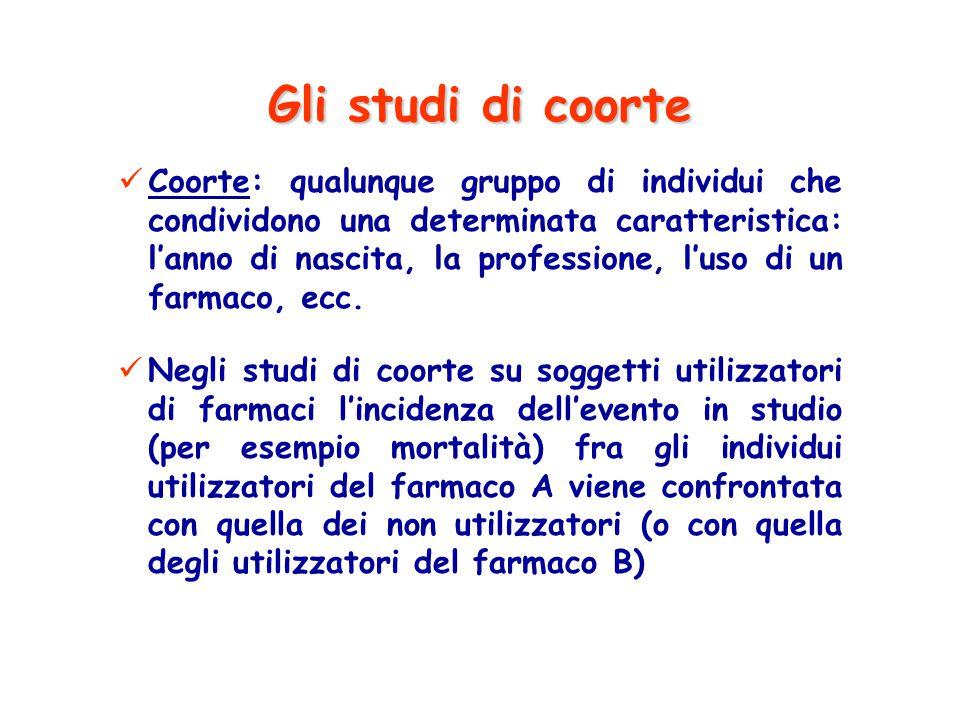 Gli studi di coorte Negli studi di coorte su soggetti utilizzatori di farmaci l'incidenza dell'evento in studio (per esempio mortalità) fra gli indivi