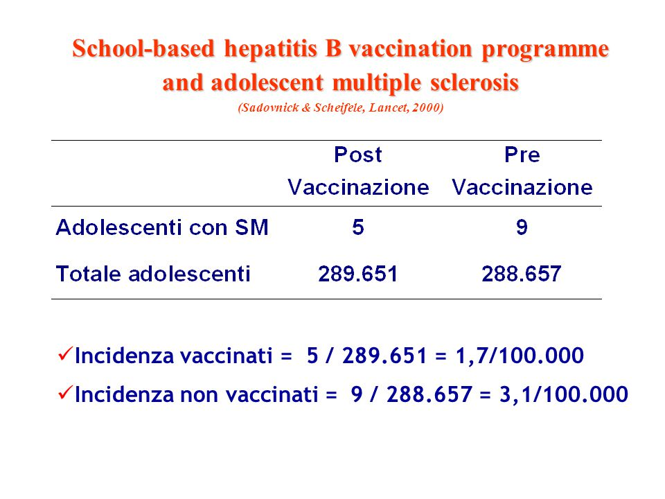 School-based hepatitis B vaccination programme and adolescent multiple sclerosis School-based hepatitis B vaccination programme and adolescent multipl