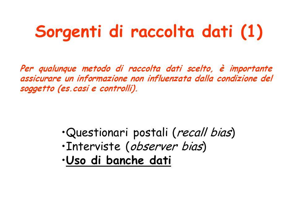 Sorgenti di raccolta dati (1) Per qualunque metodo di raccolta dati scelto, è importante assicurare un informazione non influenzata dalla condizione d