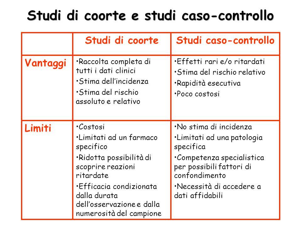 Studi di coorte e studi caso-controllo No stima di incidenza Limitati ad una patologia specifica Competenza specialistica per possibili fattori di con