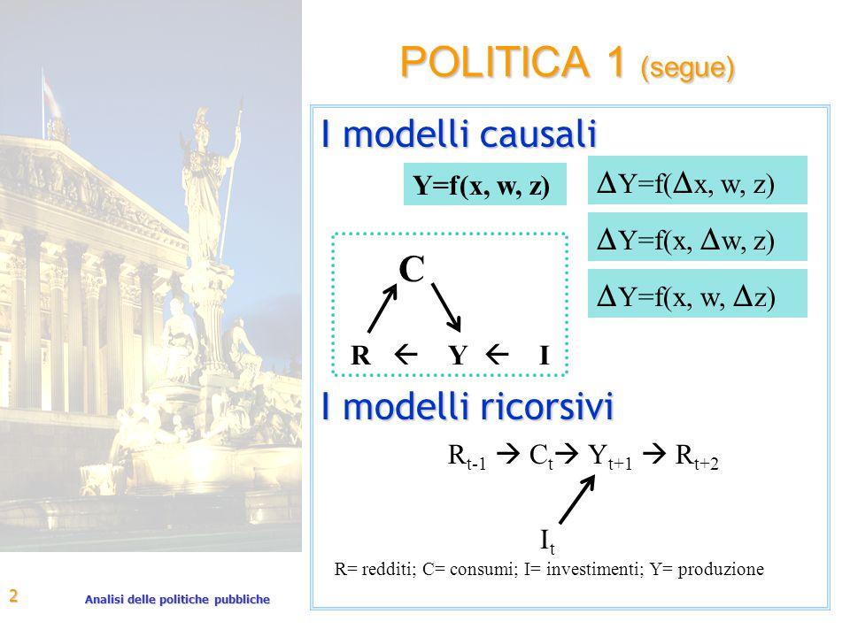 Analisi delle politiche pubbliche 2 POLITICA 1 (segue) I modelli causali I modelli ricorsivi R t-1  C t  Y t+1  R t+2 ItIt R  Y  I C R= redditi; C= consumi; I= investimenti; Y= produzione Y=f(x, w, z)  Y=f(  x, w, z)  Y=f(x,  w, z)  Y=f(x, w,  z)