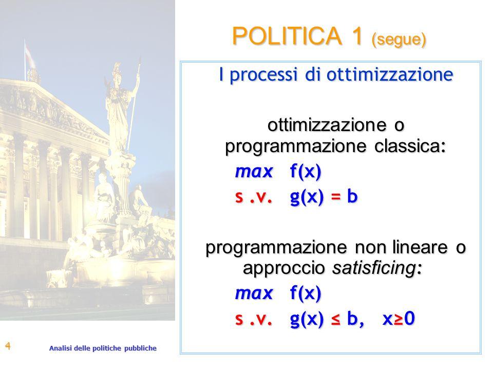 Analisi delle politiche pubbliche 4 I processi di ottimizzazione ottimizzazione o programmazione classica : max f(x) max f(x) s.v.