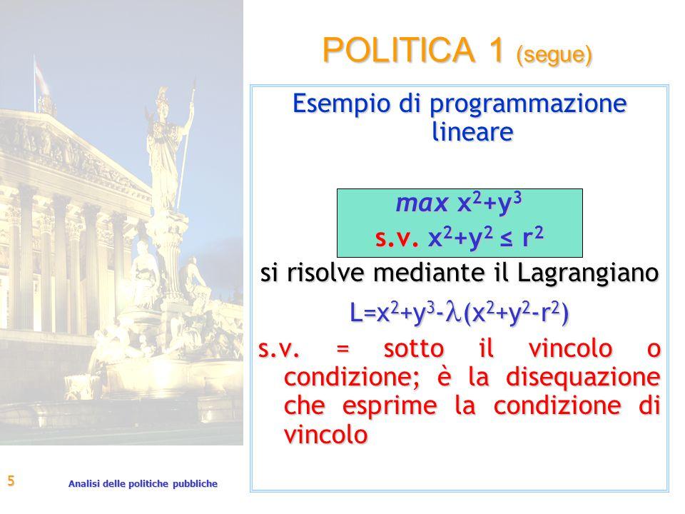 Analisi delle politiche pubbliche 5 Esempio di programmazione lineare max x 2 +y 3 s.v.