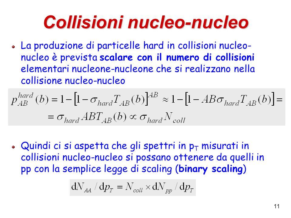 11 Collisioni nucleo-nucleo La produzione di particelle hard in collisioni nucleo- nucleo è prevista scalare con il numero di collisioni elementari nucleone-nucleone che si realizzano nella collisione nucleo-nucleo Quindi ci si aspetta che gli spettri in p T misurati in collisioni nucleo-nucleo si possano ottenere da quelli in pp con la semplice legge di scaling (binary scaling)