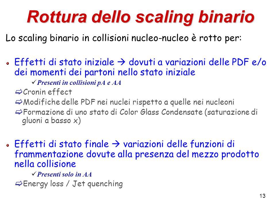13 Lo scaling binario in collisioni nucleo-nucleo è rotto per: Effetti di stato iniziale  dovuti a variazioni delle PDF e/o dei momenti dei partoni n