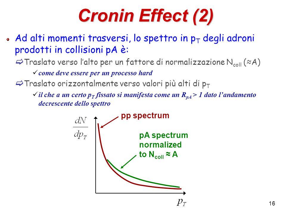 16 Ad alti momenti trasversi, lo spettro in p T degli adroni prodotti in collisioni pA è:  Traslato verso l'alto per un fattore di normalizzazione N coll (≈A) come deve essere per un processo hard  Traslato orizzontalmente verso valori più alti di p T il che a un certo p T fissato si manifesta come un R pA > 1 dato l'andamento decrescente dello spettro Cronin Effect (2) pp spectrum pA spectrum normalized to N coll ≈ A