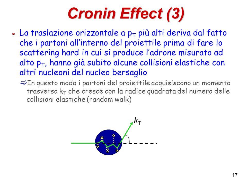 17 La traslazione orizzontale a p T più alti deriva dal fatto che i partoni all'interno del proiettile prima di fare lo scattering hard in cui si produce l'adrone misurato ad alto p T, hanno già subito alcune collisioni elastiche con altri nucleoni del nucleo bersaglio  In questo modo i partoni del proiettile acquisiscono un momento trasverso k T che cresce con la radice quadrata del numero delle collisioni elastiche (random walk) Cronin Effect (3) kTkT