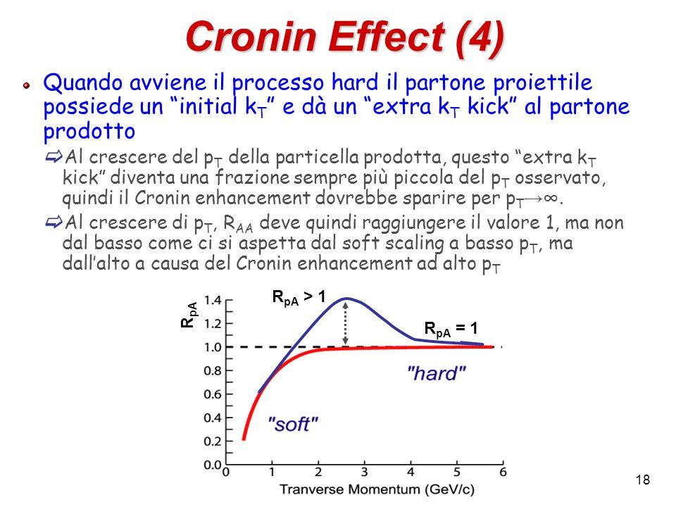 18 Quando avviene il processo hard il partone proiettile possiede un initial k T e dà un extra k T kick al partone prodotto  Al crescere del p T della particella prodotta, questo extra k T kick diventa una frazione sempre più piccola del p T osservato, quindi il Cronin enhancement dovrebbe sparire per p T → ∞.