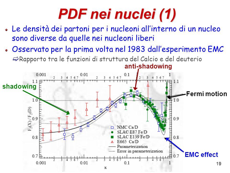 19 Le densità dei partoni per i nucleoni all'interno di un nucleo sono diverse da quelle nei nucleoni liberi Osservato per la prima volta nel 1983 dall'esperimento EMC  Rapporto tra le funzioni di struttura del Calcio e del deuterio PDF nei nuclei (1) shadowing anti-shadowing EMC effect Fermi motion
