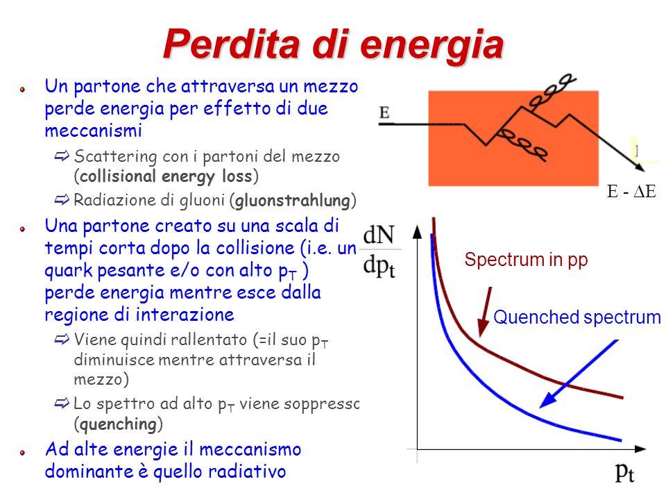 22 E -  E Perdita di energia Un partone che attraversa un mezzo perde energia per effetto di due meccanismi  Scattering con i partoni del mezzo (collisional energy loss)  Radiazione di gluoni (gluonstrahlung) Una partone creato su una scala di tempi corta dopo la collisione (i.e.