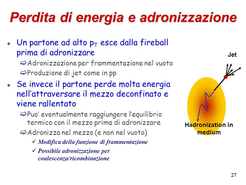 27 Perdita di energia e adronizzazione Un partone ad alto p T esce dalla fireball prima di adronizzare  Adronizzazione per frammentazione nel vuoto 