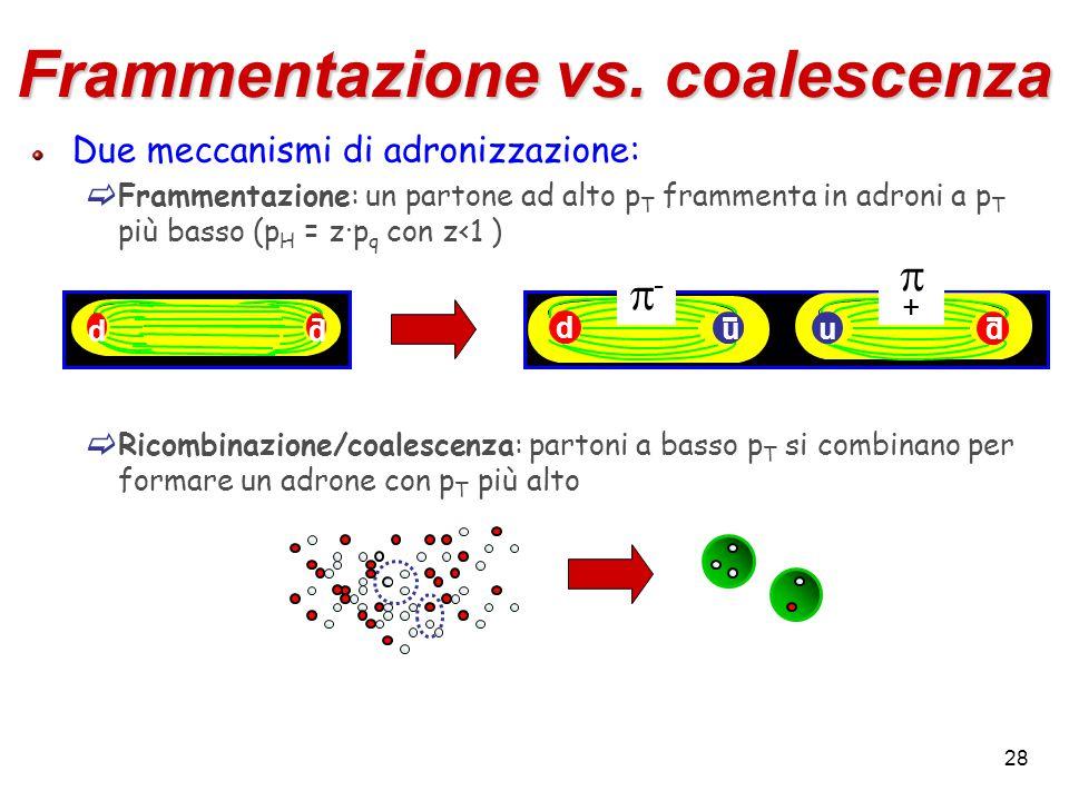 28 Frammentazione vs. coalescenza Due meccanismi di adronizzazione:  Frammentazione: un partone ad alto p T frammenta in adroni a p T più basso (p H