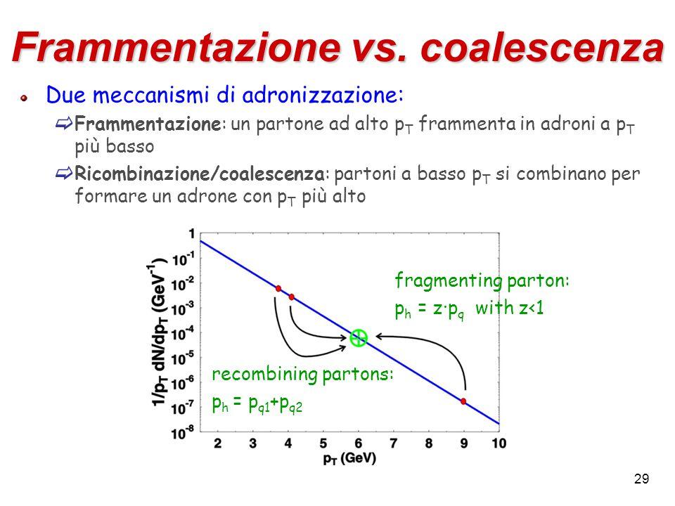 29 Frammentazione vs. coalescenza Due meccanismi di adronizzazione:  Frammentazione: un partone ad alto p T frammenta in adroni a p T più basso  Ric