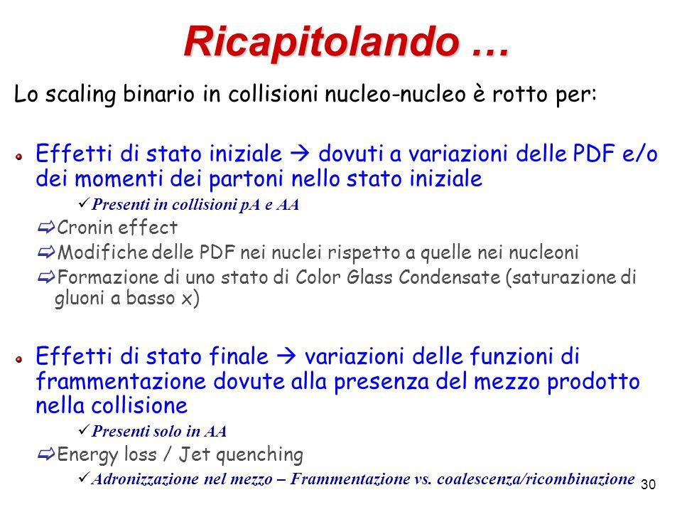 30 Lo scaling binario in collisioni nucleo-nucleo è rotto per: Effetti di stato iniziale  dovuti a variazioni delle PDF e/o dei momenti dei partoni n
