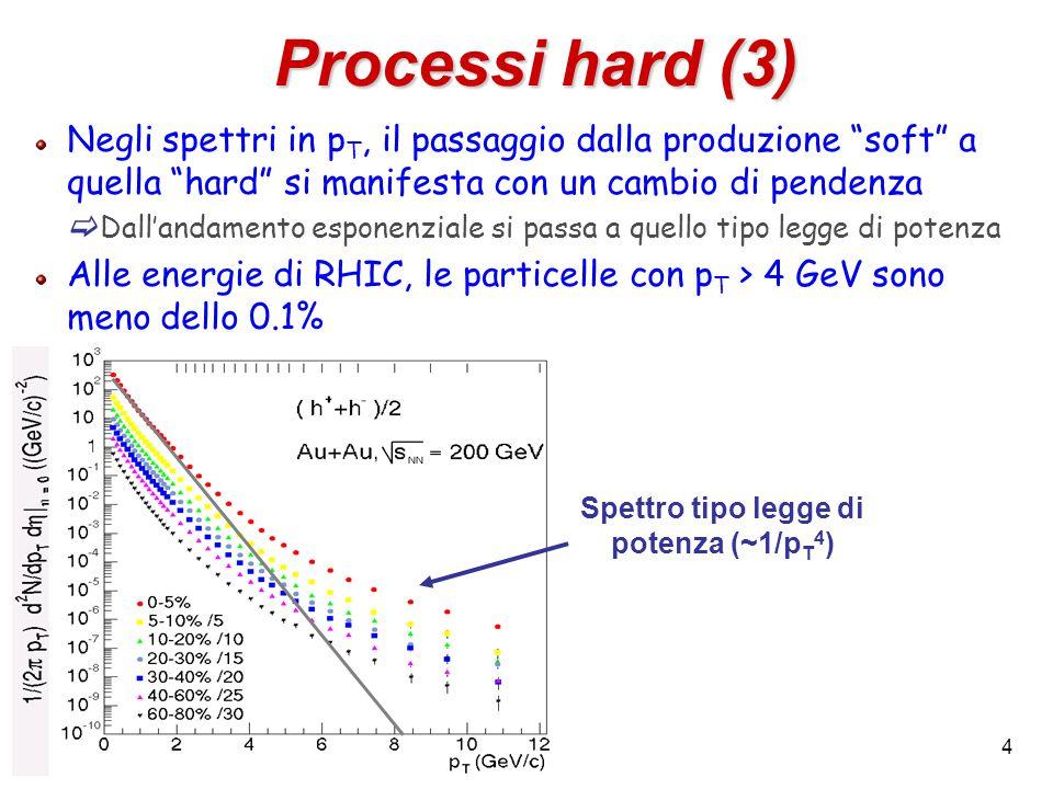 4 Processi hard (3) Negli spettri in p T, il passaggio dalla produzione soft a quella hard si manifesta con un cambio di pendenza  Dall'andamento esponenziale si passa a quello tipo legge di potenza Alle energie di RHIC, le particelle con p T > 4 GeV sono meno dello 0.1% Spettro tipo legge di potenza (~1/p T 4 )