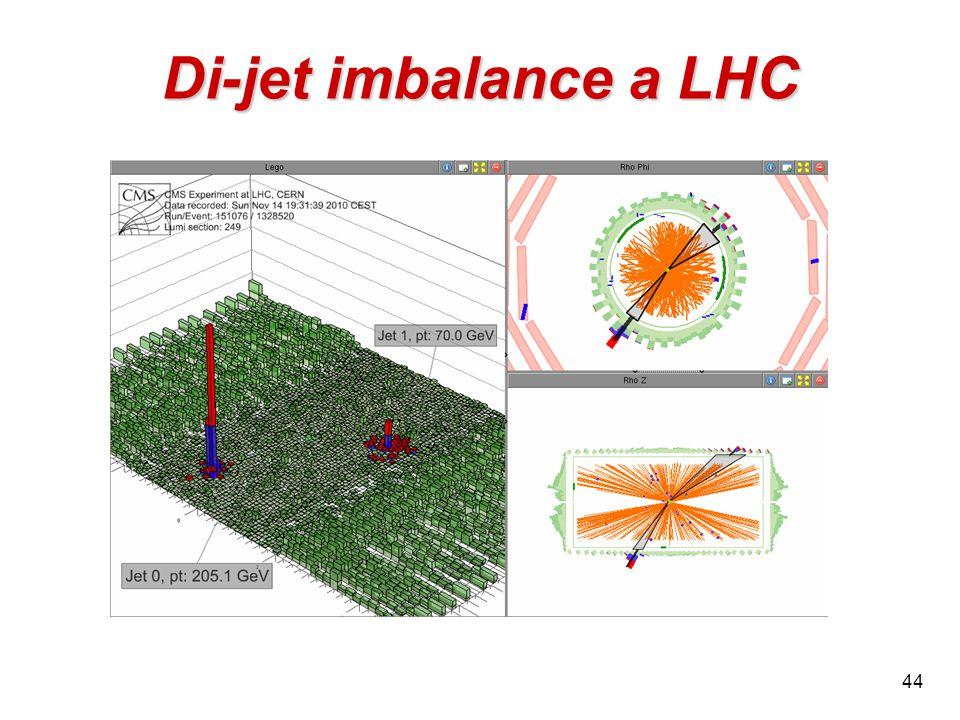 44 Di-jet imbalance a LHC