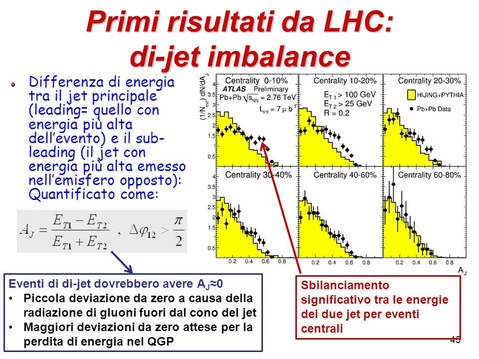 45 Primi risultati da LHC: di-jet imbalance Differenza di energia tra il jet principale (leading= quello con energia più alta dell'evento) e il sub- leading (il jet con energia più alta emesso nell'emisfero opposto): Quantificato come: Sbilanciamento significativo tra le energie dei due jet per eventi centrali Eventi di di-jet dovrebbero avere A J ≈0 Piccola deviazione da zero a causa della radiazione di gluoni fuori dal cono del jet Maggiori deviazioni da zero attese per la perdita di energia nel QGP