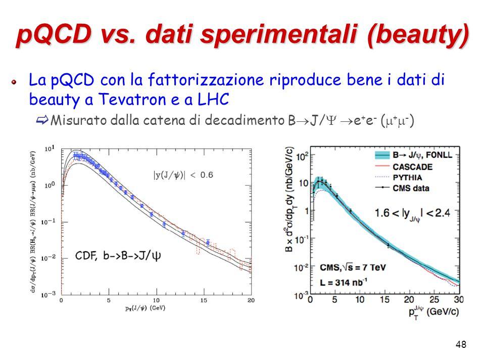 48 pQCD vs. dati sperimentali (beauty) La pQCD con la fattorizzazione riproduce bene i dati di beauty a Tevatron e a LHC  Misurato dalla catena di de