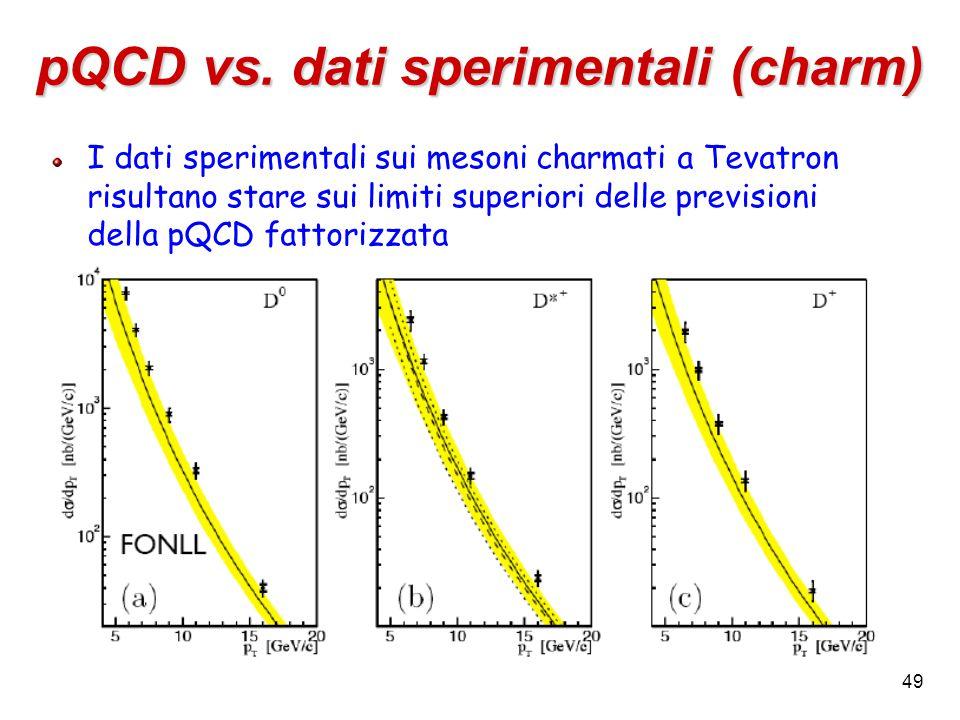 49 pQCD vs. dati sperimentali (charm) I dati sperimentali sui mesoni charmati a Tevatron risultano stare sui limiti superiori delle previsioni della p