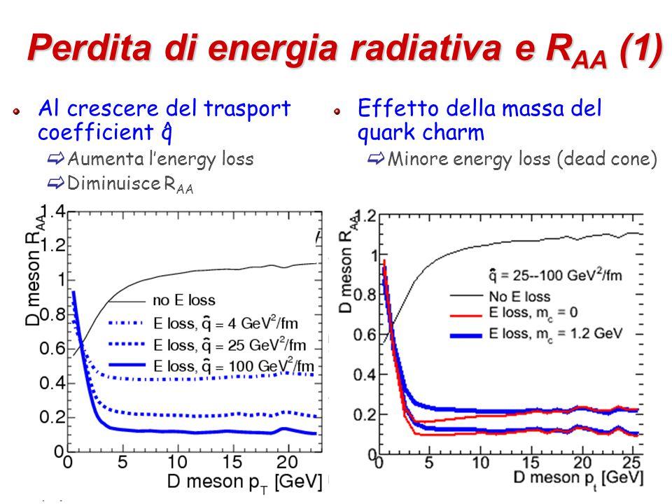 52 Perdita di energia radiativa e R AA (1) Al crescere del trasport coefficient q  Aumenta l'energy loss  Diminuisce R AA ^ Effetto della massa del quark charm  Minore energy loss (dead cone)