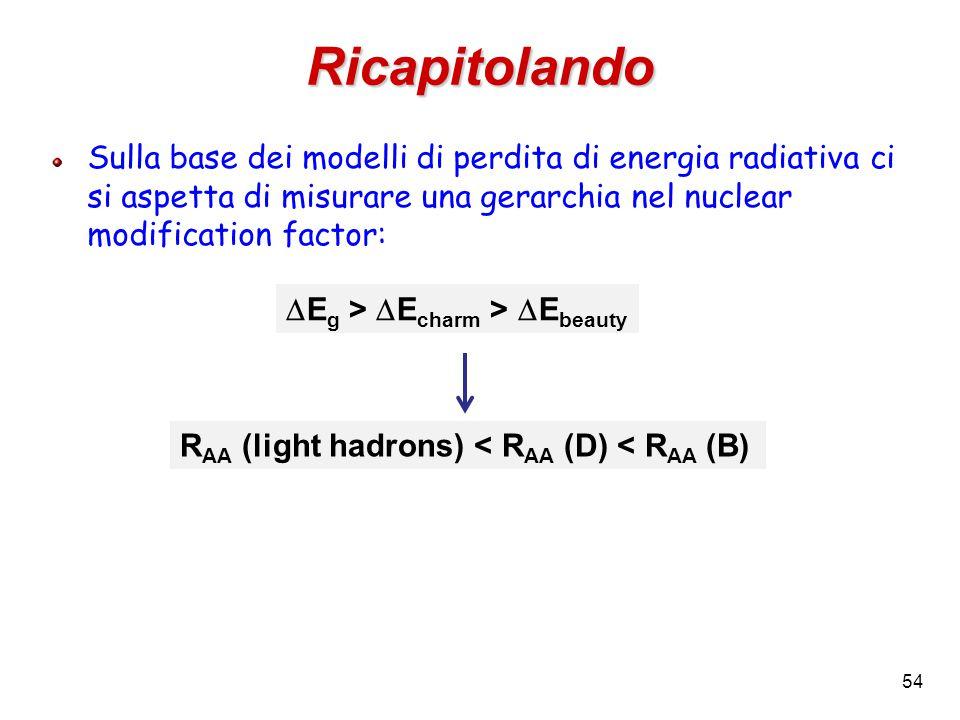 54 Ricapitolando Sulla base dei modelli di perdita di energia radiativa ci si aspetta di misurare una gerarchia nel nuclear modification factor:  E g >  E charm >  E beauty R AA (light hadrons) < R AA (D) < R AA (B)